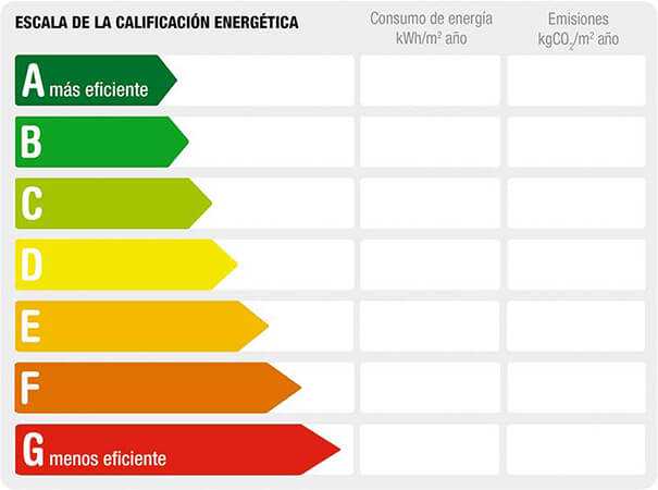 Сертификаты энергии